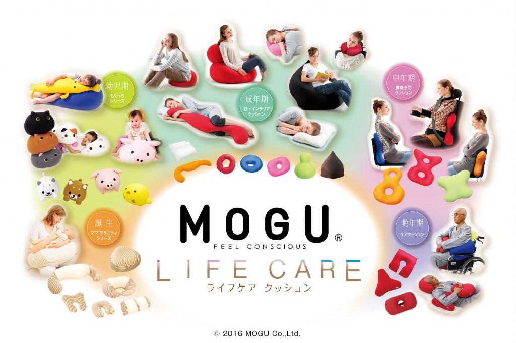 MOGU3